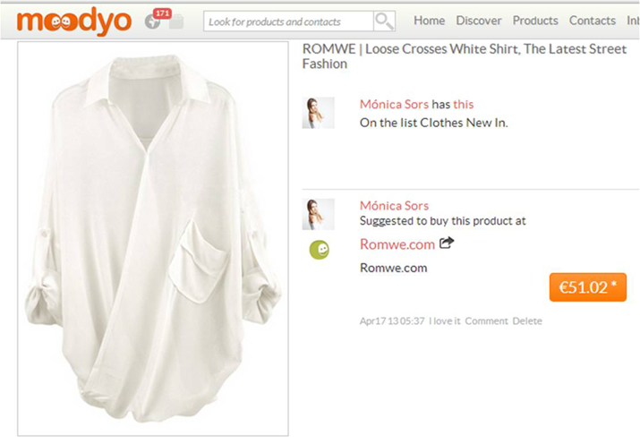 White blouse blogger